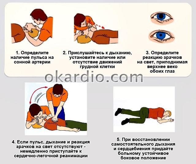 gemorragicheskij insult simptomy lechenie pervaya pomoshh