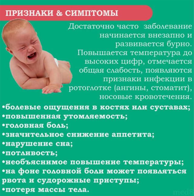 lejkoz v detskom vozraste i shansy na vyzdorovlenie
