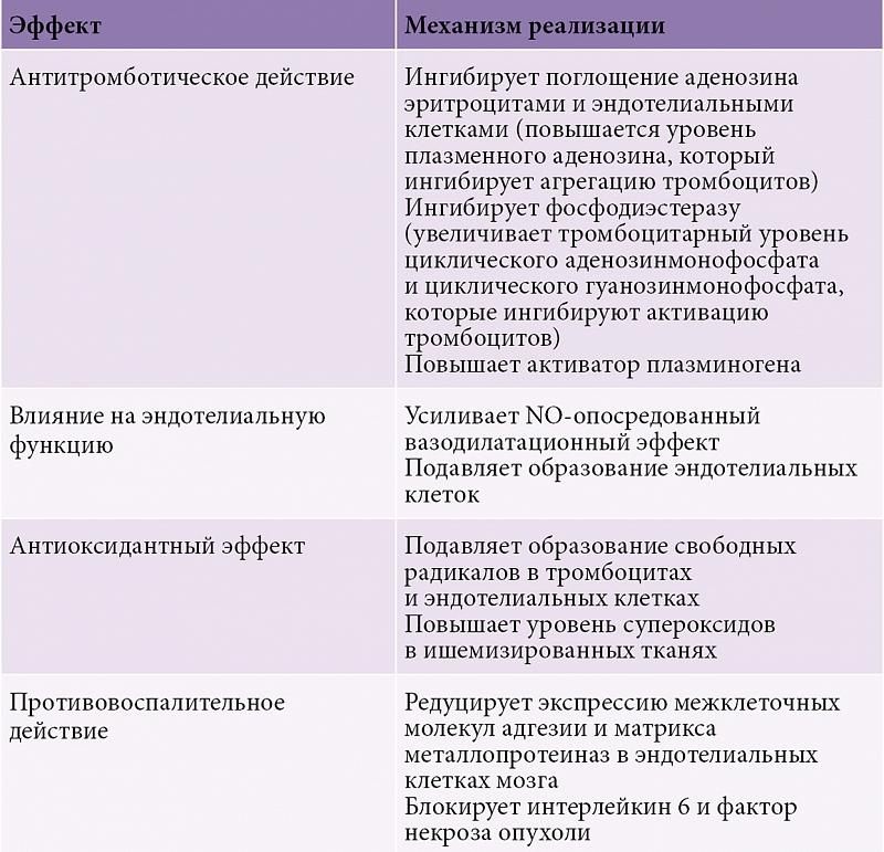 mikroangiopatiya priznaki i formy patologii