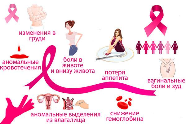 profilaktika onkologicheskih zabolevanij u zhenshhin beregi zdorove smolodu
