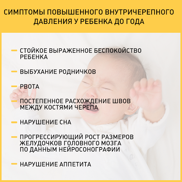 simptomy priznaki i lechenie vnutricherepnogo davleniya u grudnichkov