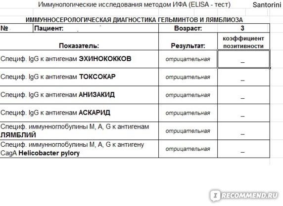 analiz krovi na allergeny u rebenka