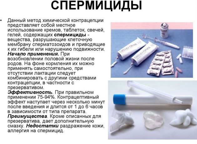 preimushhestva i nedostatki kontraceptivov v forme svechej