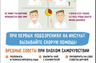 simptomy i posledstviya povtornogo insulta chto predprinyat dlya profilaktiki