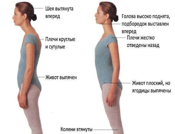 kak opredelit vracha k kotoromu neobhodimo obratitsya pri bolyah v spine