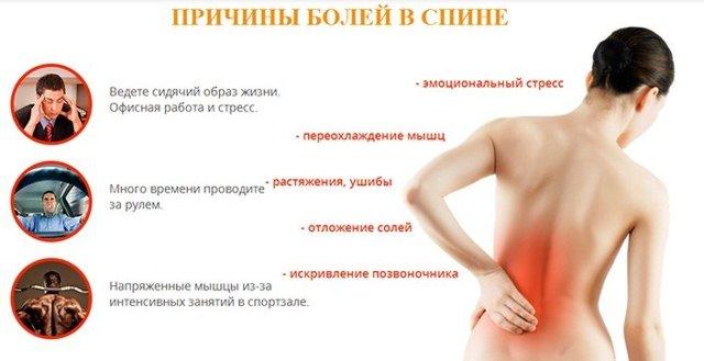 vozmozhnye prichiny i simptomy bolej v levom boku